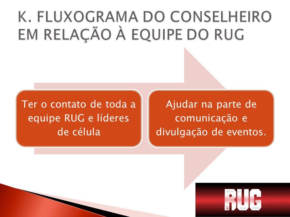 Ter o contato de toda a equipe RUG e líderes de célula Ajudar na parte de comunicação e divulgação de eventos.