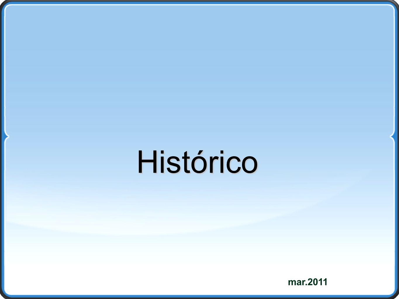mar.2011 Histórico