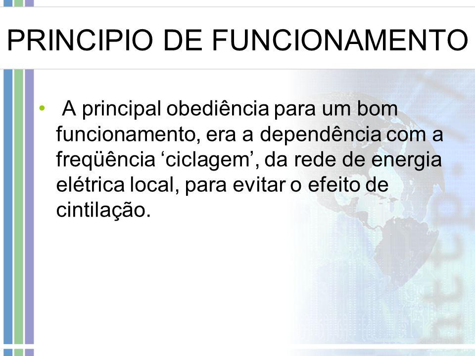 PRINCIPIO DE FUNCIONAMENTO A principal obediência para um bom funcionamento, era a dependência com a freqüência 'ciclagem', da rede de energia elétric