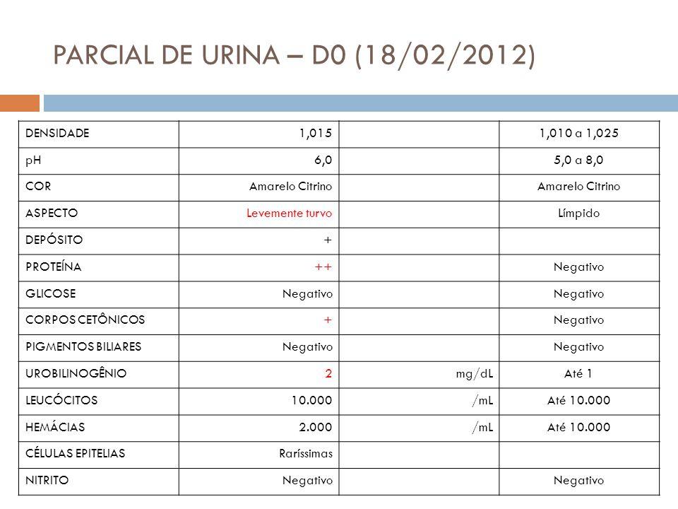 PARCIAL DE URINA – D0 (18/02/2012) DENSIDADE1,0151,010 a 1,025 pH6,05,0 a 8,0 CORAmarelo Citrino ASPECTOLevemente turvoLímpido DEPÓSITO+ PROTEÍNA++Neg