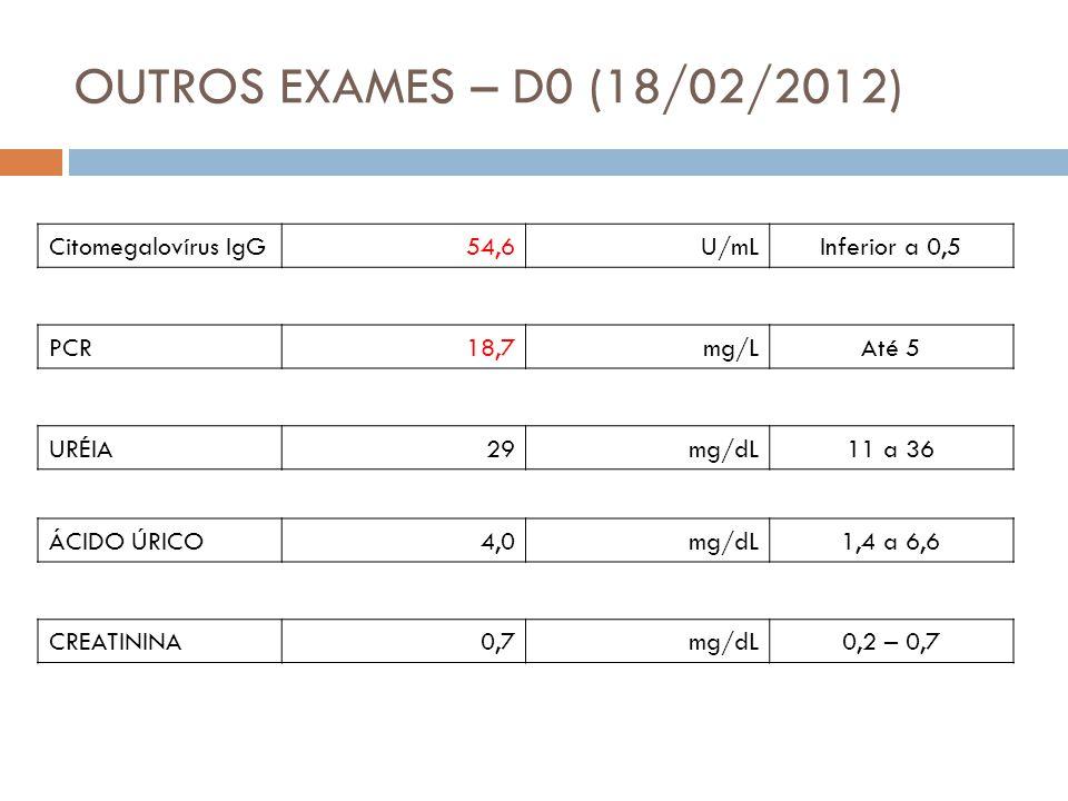 OUTROS EXAMES – D0 (18/02/2012) Citomegalovírus IgG54,6U/mLInferior a 0,5 PCR18,7mg/LAté 5 URÉIA29mg/dL11 a 36 ÁCIDO ÚRICO4,0mg/dL1,4 a 6,6 CREATININA0,7mg/dL0,2 – 0,7