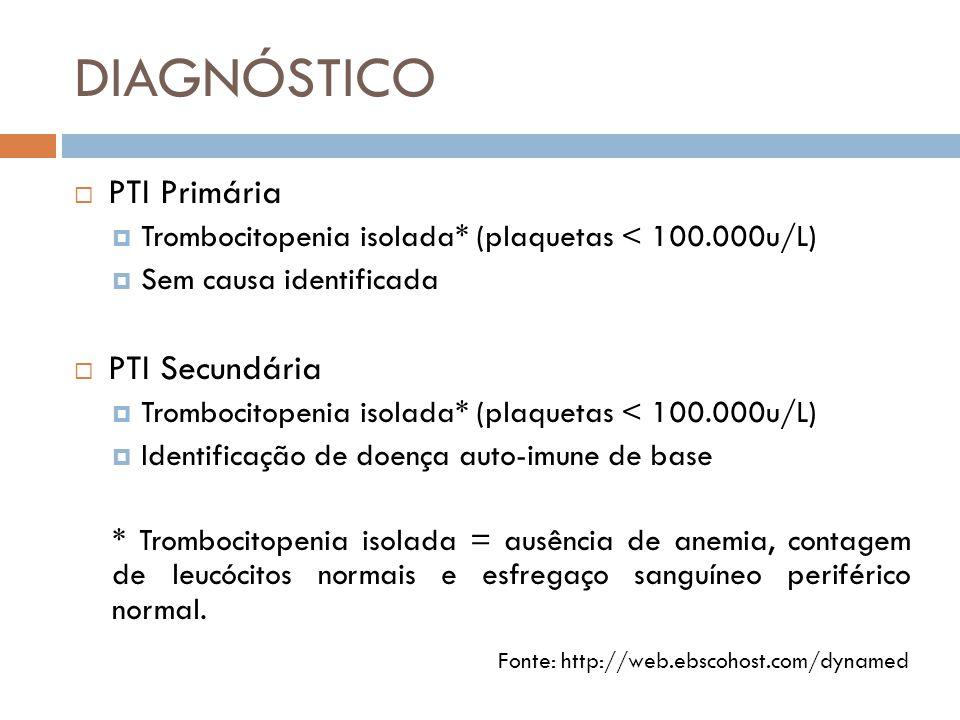 DIAGNÓSTICO  PTI Primária  Trombocitopenia isolada* (plaquetas < 100.000u/L)  Sem causa identificada  PTI Secundária  Trombocitopenia isolada* (p