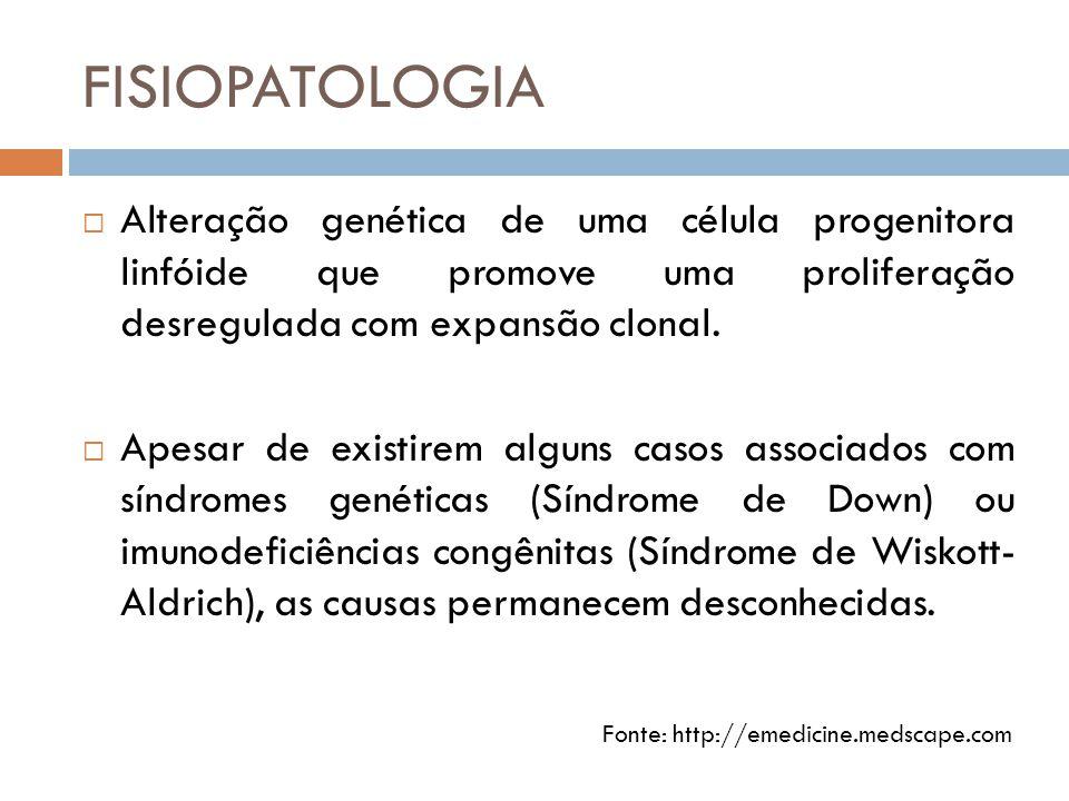 FISIOPATOLOGIA  Alteração genética de uma célula progenitora linfóide que promove uma proliferação desregulada com expansão clonal.  Apesar de exist