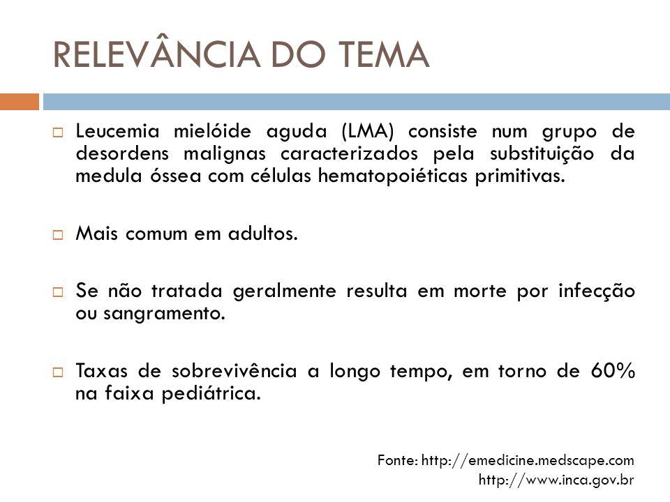RELEVÂNCIA DO TEMA  Leucemia mielóide aguda (LMA) consiste num grupo de desordens malignas caracterizados pela substituição da medula óssea com célul