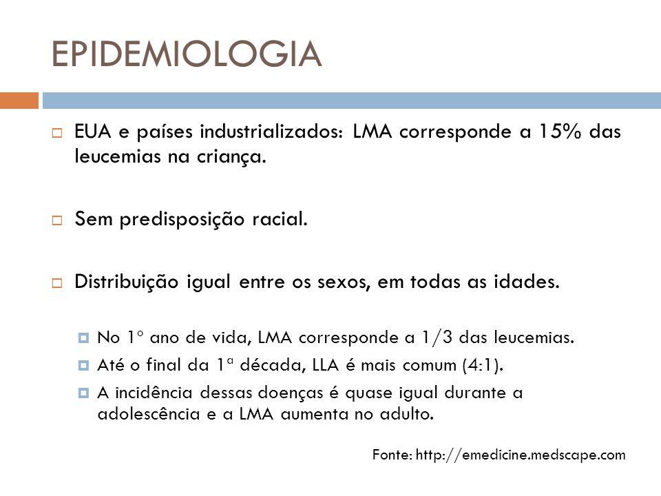 EPIDEMIOLOGIA  EUA e países industrializados: LMA corresponde a 15% das leucemias na criança.  Sem predisposição racial.  Distribuição igual entre