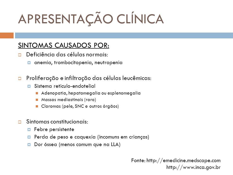 APRESENTAÇÃO CLÍNICA SINTOMAS CAUSADOS POR:  Deficiência das células normais:  anemia, trombocitopenia, neutropenia  Proliferação e infiltração das