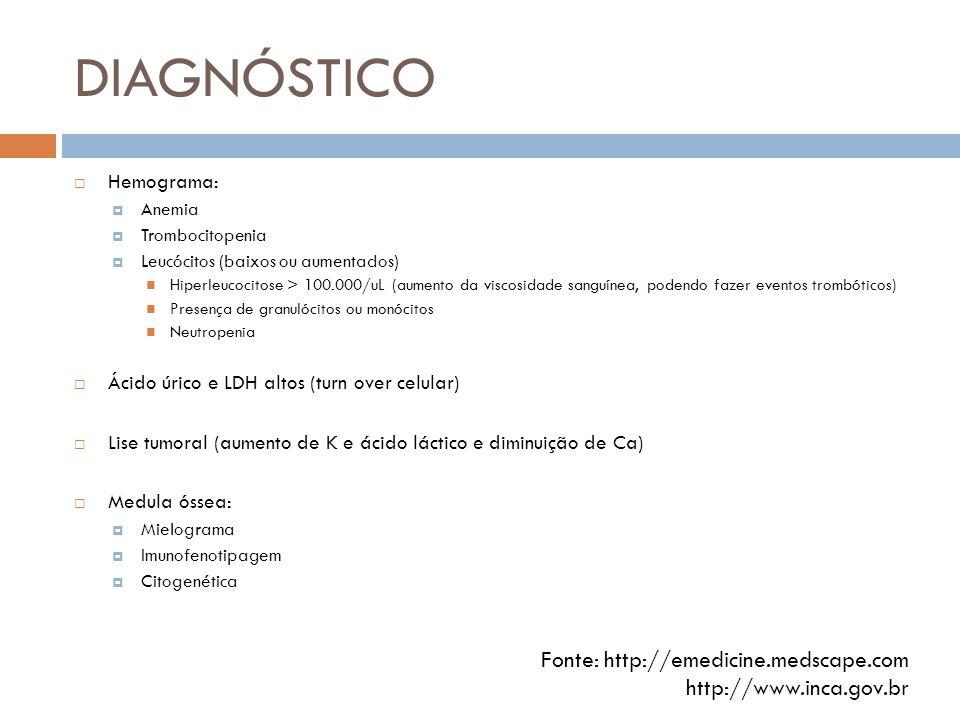 DIAGNÓSTICO  Hemograma:  Anemia  Trombocitopenia  Leucócitos (baixos ou aumentados) Hiperleucocitose > 100.000/uL (aumento da viscosidade sanguíne