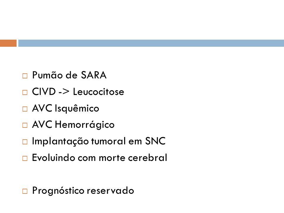  Pumão de SARA  CIVD -> Leucocitose  AVC Isquêmico  AVC Hemorrágico  Implantação tumoral em SNC  Evoluindo com morte cerebral  Prognóstico rese