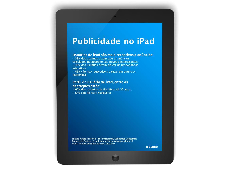 Publicidade Avulsa Full Page online Full Page Jornal Impresso Full Banner