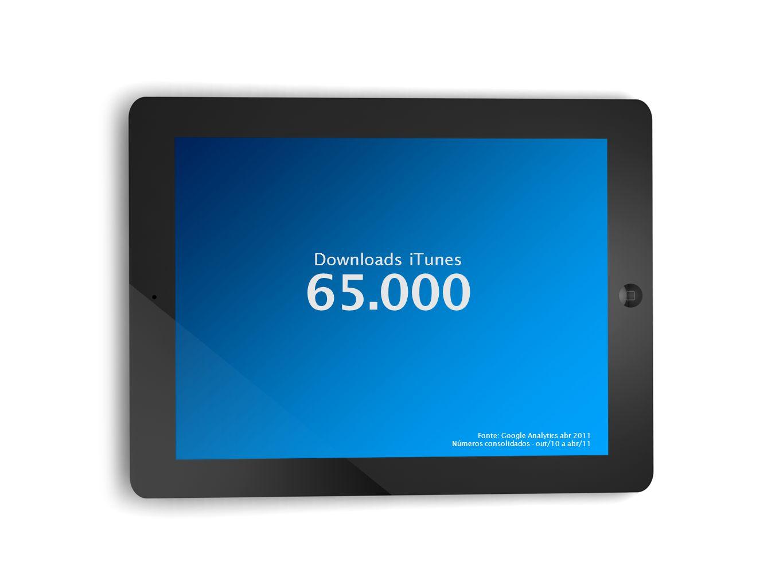 Downloads de Edições 409.000 Fonte: Google Analytics abr 2011 Números consolidados - out/10 a abr/11 Média Mensal 60.000