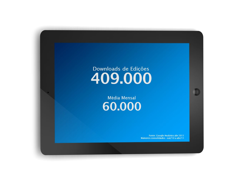 Visitantes Únicos 71.000 Fonte: Google Analytics abr 2011 Números consolidados - out/10 a abr/11 Páginas Vistas 31.800.000