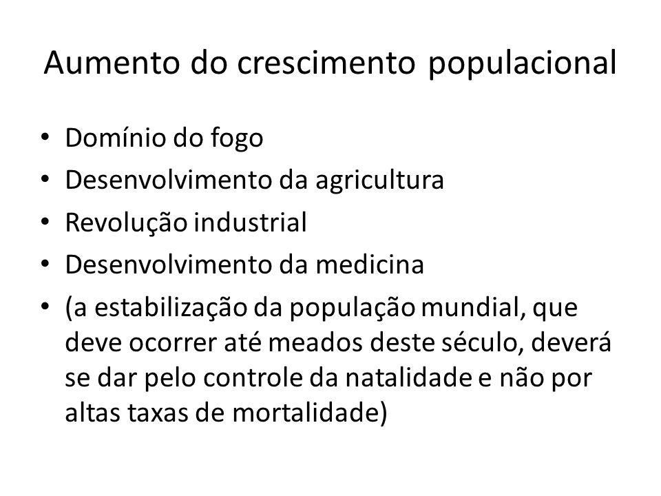 Transição demográfica É a queda acentuada das taxas de fecundidade, de natalidade e de mortalidade.