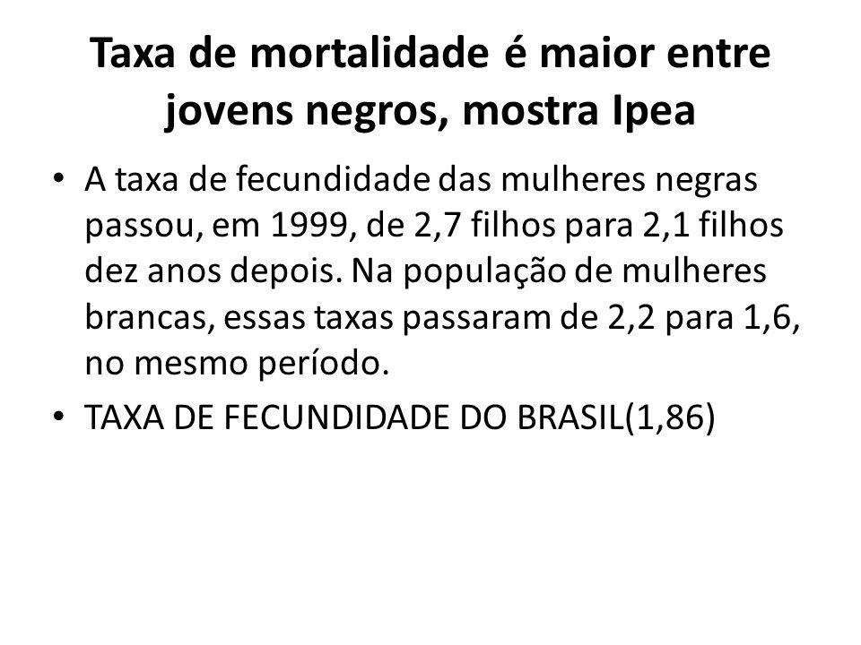 Taxa de mortalidade é maior entre jovens negros, mostra Ipea A taxa de fecundidade das mulheres negras passou, em 1999, de 2,7 filhos para 2,1 filhos dez anos depois.