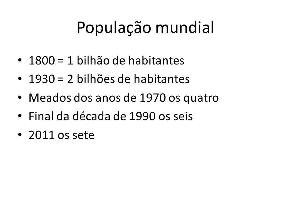 População mundial 1800 = 1 bilhão de habitantes 1930 = 2 bilhões de habitantes Meados dos anos de 1970 os quatro Final da década de 1990 os seis 2011 os sete