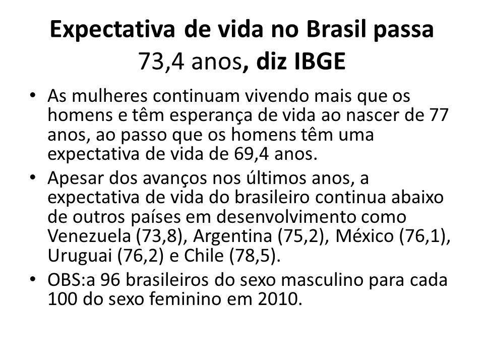 Expectativa de vida no Brasil por região Região Ambos os sexos Pos.HomensPos.MulheresPos.