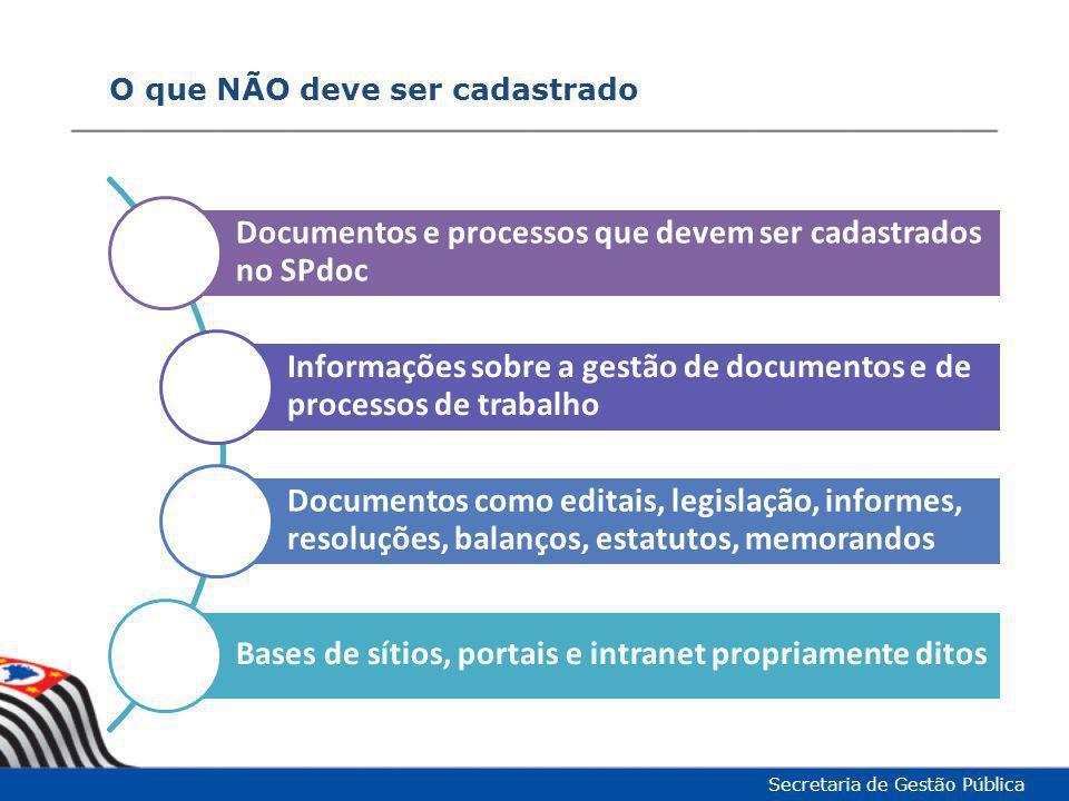 O que NÃO deve ser cadastrado Secretaria de Gestão Pública Documentos e processos que devem ser cadastrados no SPdoc Informações sobre a gestão de doc