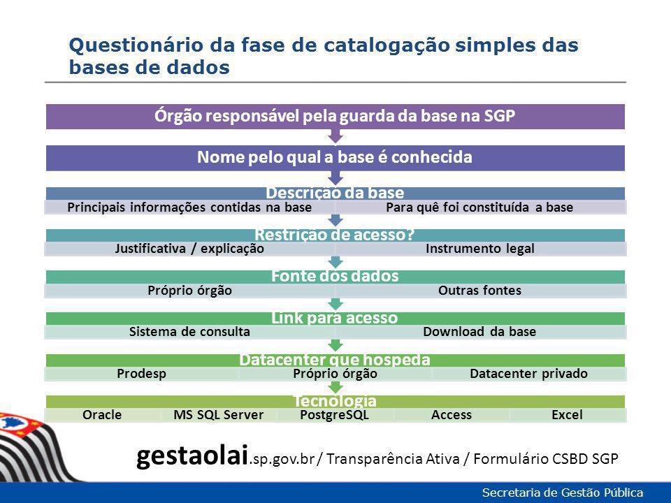 Questionário da fase de catalogação simples das bases de dados Secretaria de Gestão Pública Tecnologia OracleMS SQL ServerPostgreSQLAccessExcel Datace