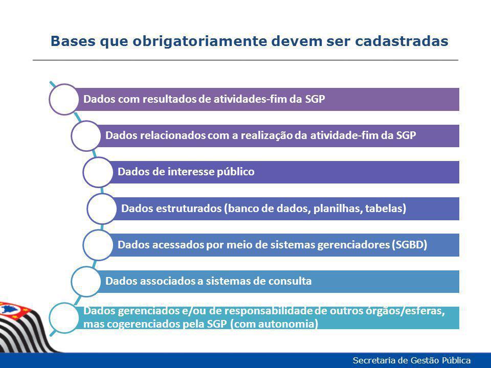 Bases que obrigatoriamente devem ser cadastradas Secretaria de Gestão Pública Dados com resultados de atividades-fim da SGP Dados relacionados com a r