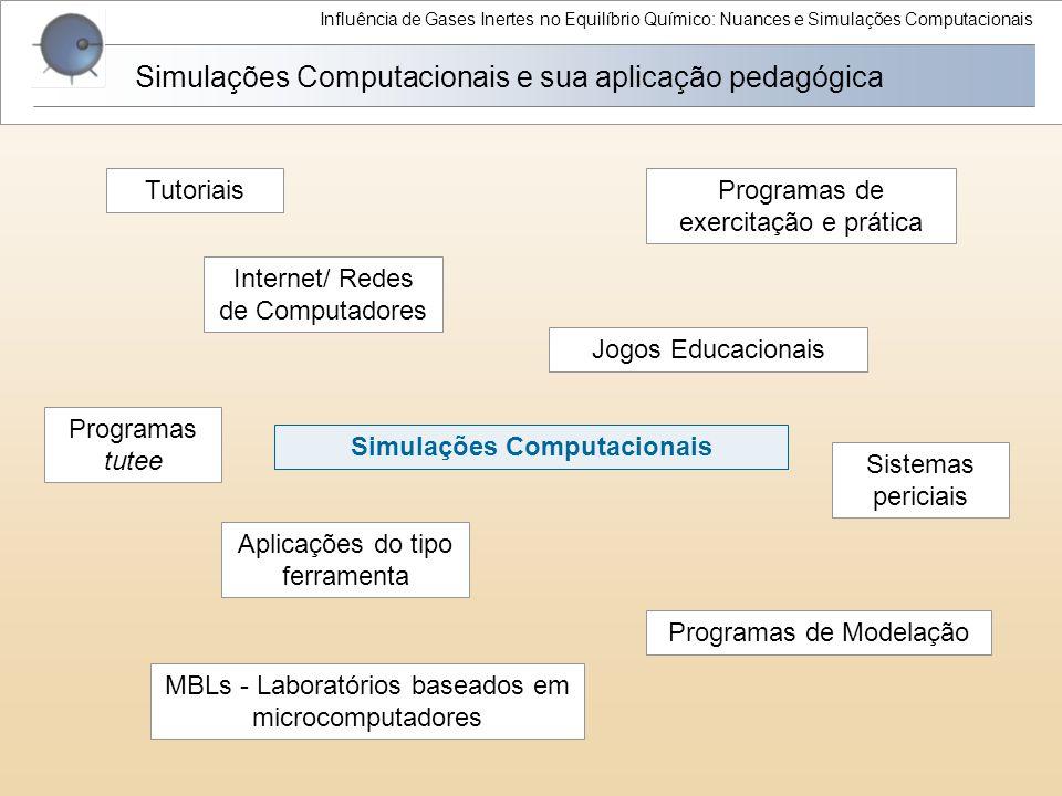 Influência de Gases Inertes no Equilíbrio Químico: Nuances e Simulações Computacionais Simulações Computacionais e sua aplicação pedagógica TutoriaisP