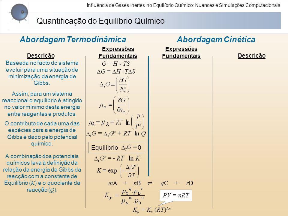 Influência de Gases Inertes no Equilíbrio Químico: Nuances e Simulações Computacionais Quantificação do Equilíbrio Químico Abordagem Termodinâmica Abo
