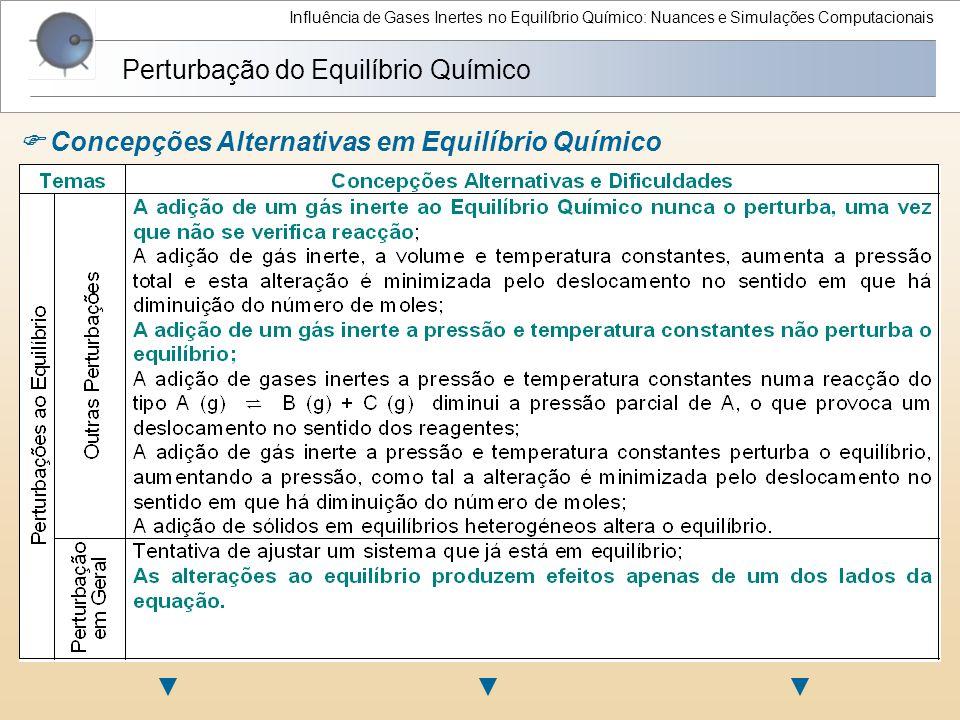 Influência de Gases Inertes no Equilíbrio Químico: Nuances e Simulações Computacionais Perturbação do Equilíbrio Químico  Concepções Alternativas em