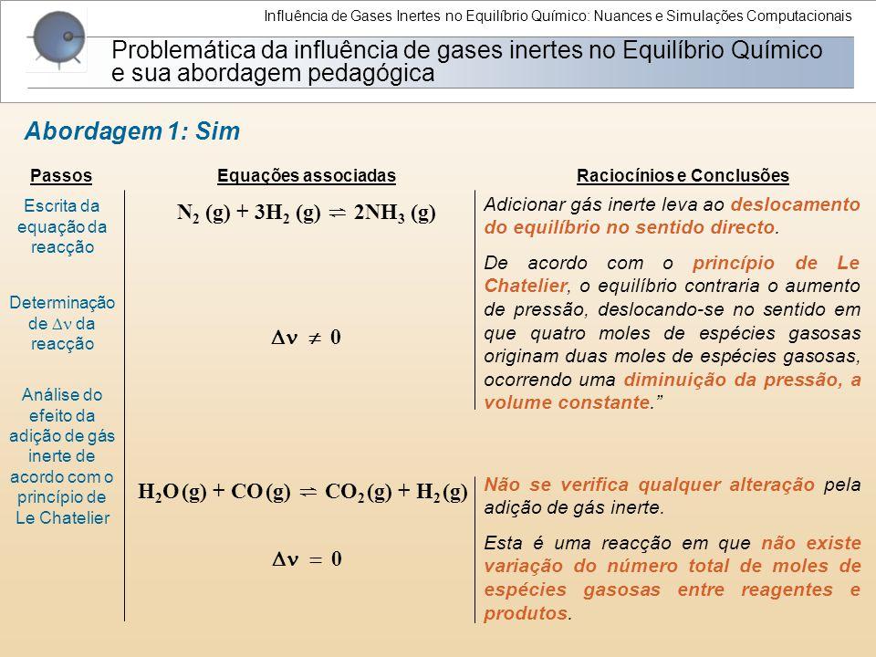 Influência de Gases Inertes no Equilíbrio Químico: Nuances e Simulações Computacionais Não se verifica qualquer alteração pela adição de gás inerte. E