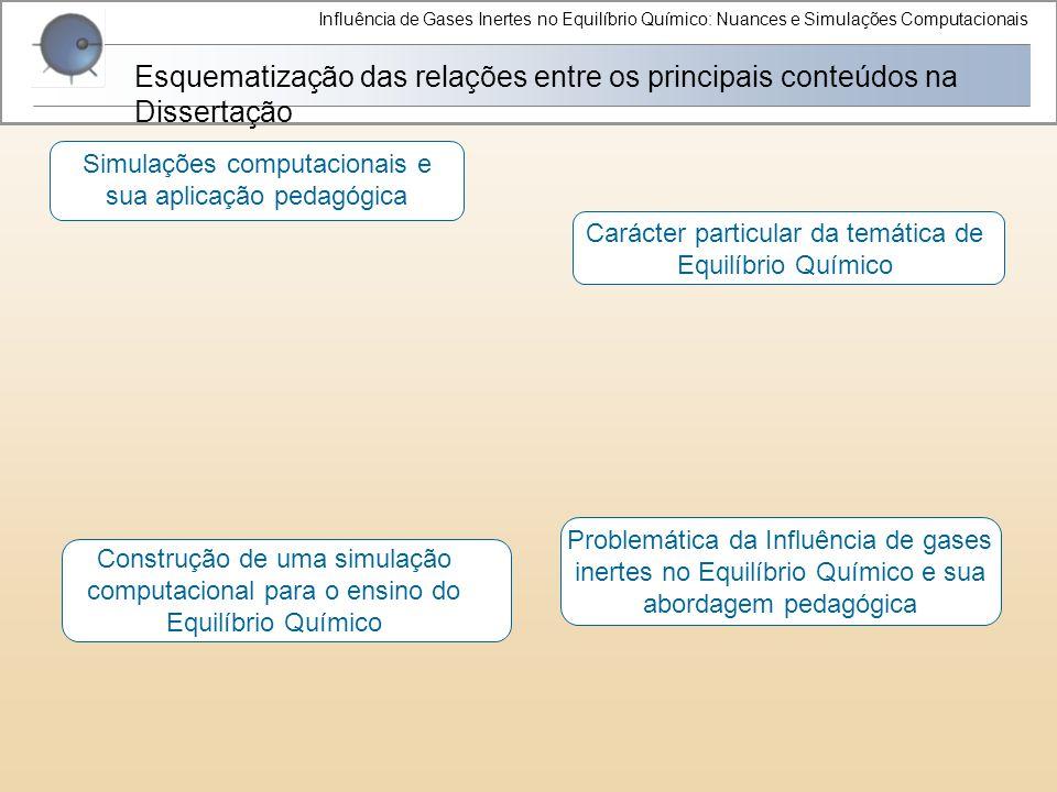 Influência de Gases Inertes no Equilíbrio Químico: Nuances e Simulações Computacionais Esquematização das relações entre os principais conteúdos na Di