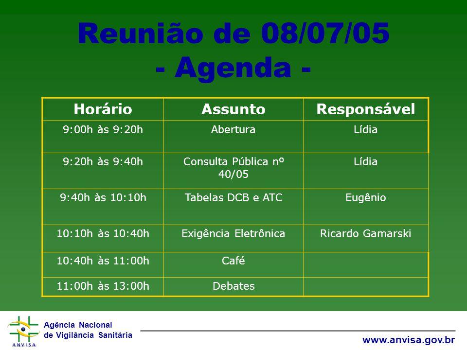 Agência Nacional de Vigilância Sanitária www.anvisa.gov.br Reunião de 08/07/05 - Agenda - HorárioAssuntoResponsável 9:00h às 9:20hAberturaLídia 9:20h às 9:40hConsulta Pública nº 40/05 Lídia 9:40h às 10:10hTabelas DCB e ATCEugênio 10:10h às 10:40hExigência EletrônicaRicardo Gamarski 10:40h às 11:00hCafé 11:00h às 13:00hDebates