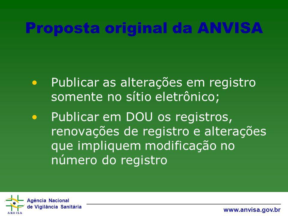 Agência Nacional de Vigilância Sanitária www.anvisa.gov.br Publicar as alterações em registro somente no sítio eletrônico; Publicar em DOU os registros, renovações de registro e alterações que impliquem modificação no número do registro Proposta original da ANVISA