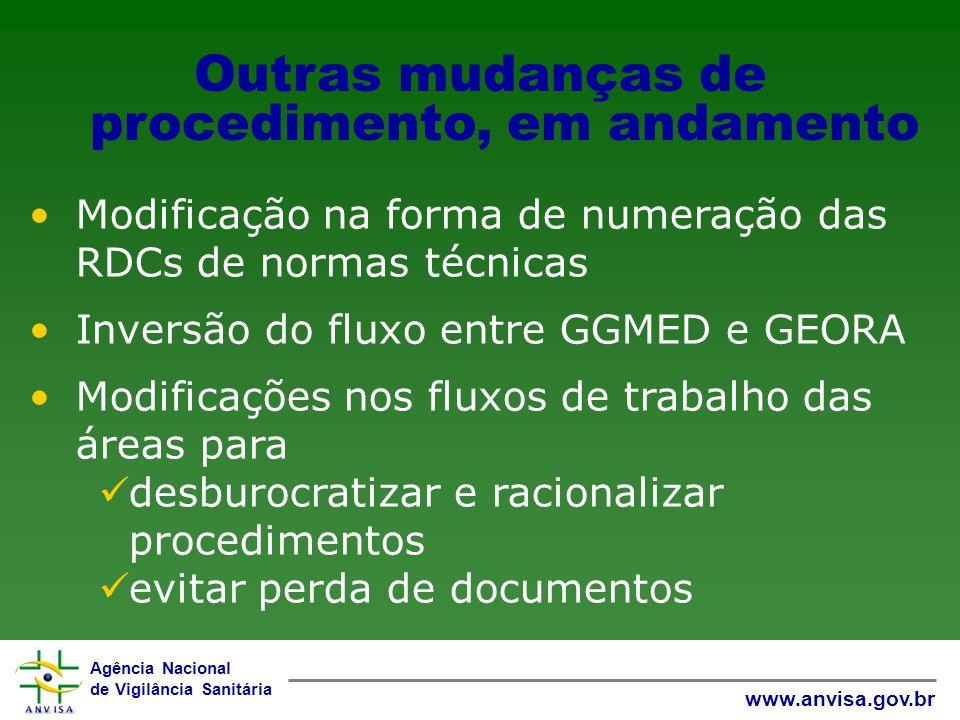 Agência Nacional de Vigilância Sanitária www.anvisa.gov.br Muito Obrigada.