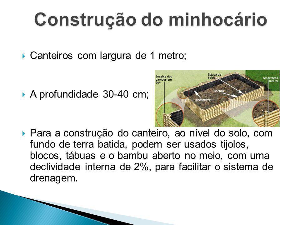  Canteiros com largura de 1 metro;  A profundidade 30-40 cm;  Para a construção do canteiro, ao nível do solo, com fundo de terra batida, podem ser