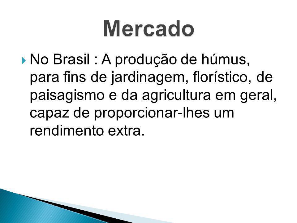  No Brasil : A produção de húmus, para fins de jardinagem, florístico, de paisagismo e da agricultura em geral, capaz de proporcionar-lhes um rendime