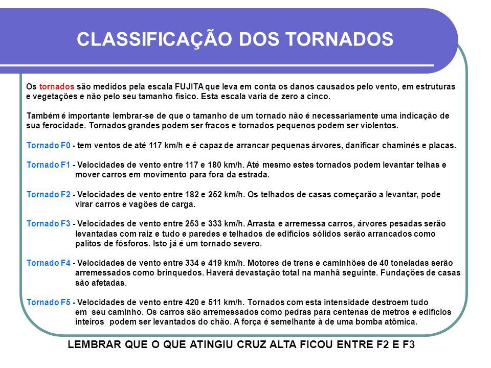 """A palavra tornado vem do espanhol """"tornada"""", que significa tempestade. São o pior tipo de tempestade conhecido pelo homem. É o mais destruidor dos fen"""