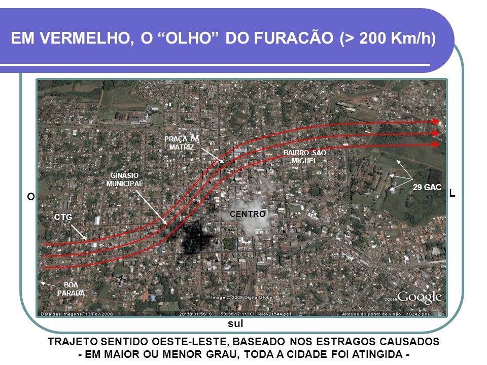 PROVÁVEL TRAJETÓRIA DO VENTO OL INTENSIDADE DO VENTO MAIOR MENOR sul BAIRRO SÃO MIGUEL BAIRRO DE FÁTIMA BAIRRO SÃO GENARO BAIRRO VILA NOVA BOA PARADA