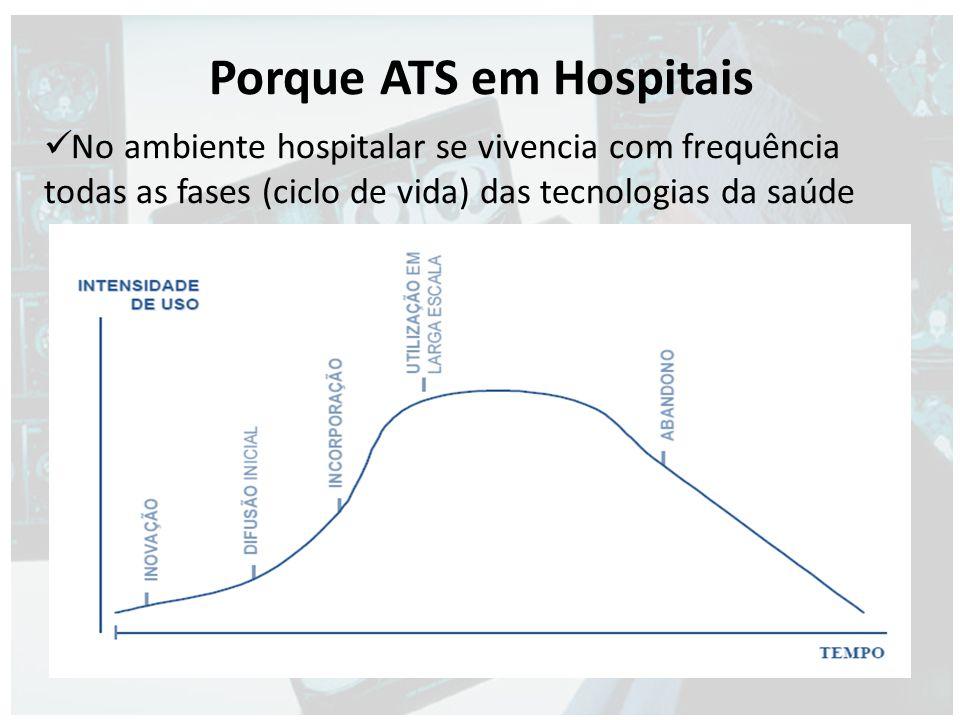 Porque ATS em Hospitais No ambiente hospitalar se vivencia com frequência todas as fases (ciclo de vida) das tecnologias da saúde