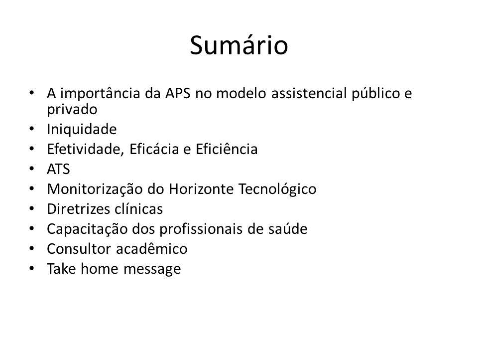 Sumário A importância da APS no modelo assistencial público e privado Iniquidade Efetividade, Eficácia e Eficiência ATS Monitorização do Horizonte Tec