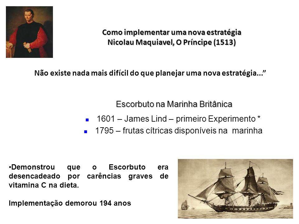 """Como implementar uma nova estratégia Nicolau Maquiavel, O Príncipe (1513) """"Não existe nada mais difícil do que planejar uma nova estratégia..."""" Escorb"""