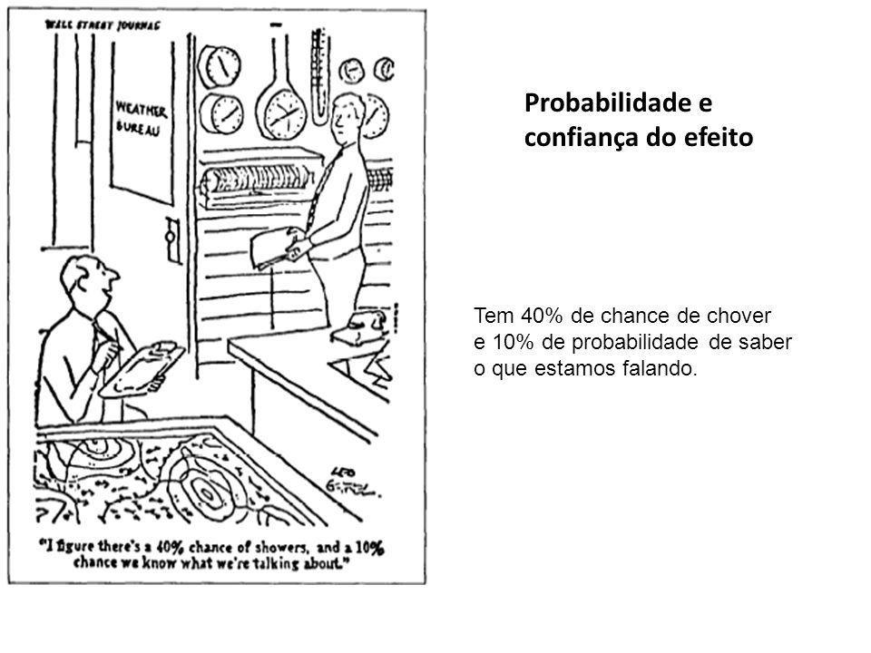Probabilidade e confiança do efeito Tem 40% de chance de chover e 10% de probabilidade de saber o que estamos falando.