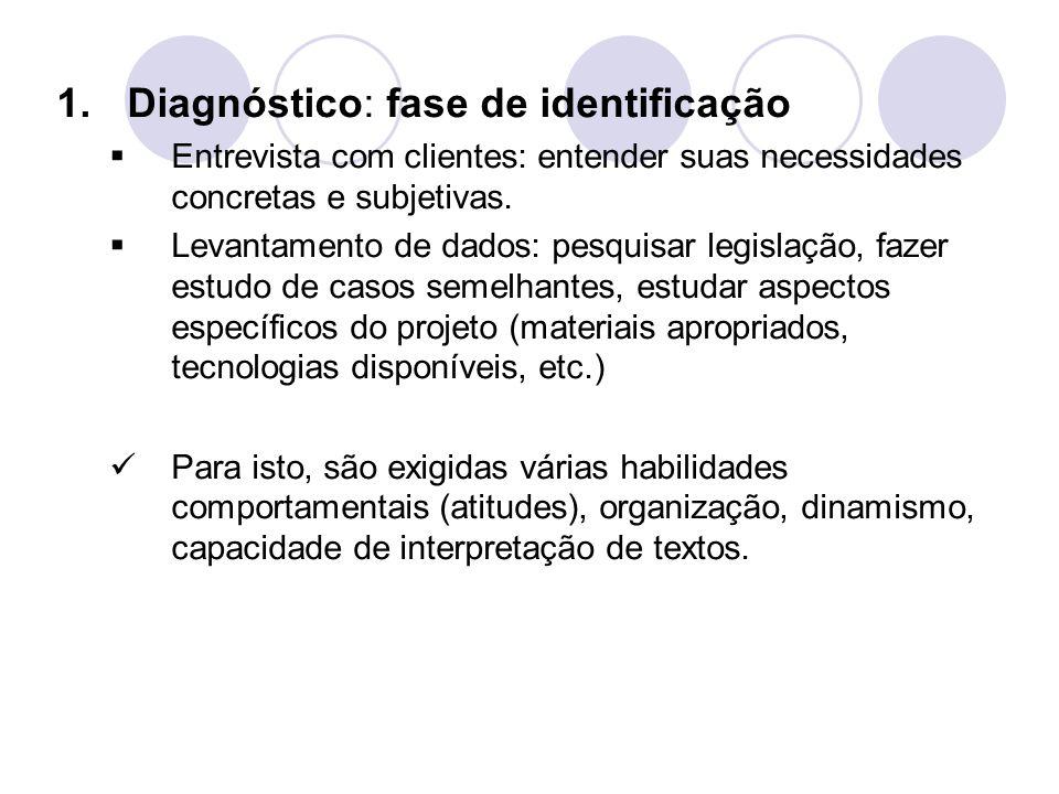 1.Diagnóstico: fase de identificação  Entrevista com clientes: entender suas necessidades concretas e subjetivas.  Levantamento de dados: pesquisar
