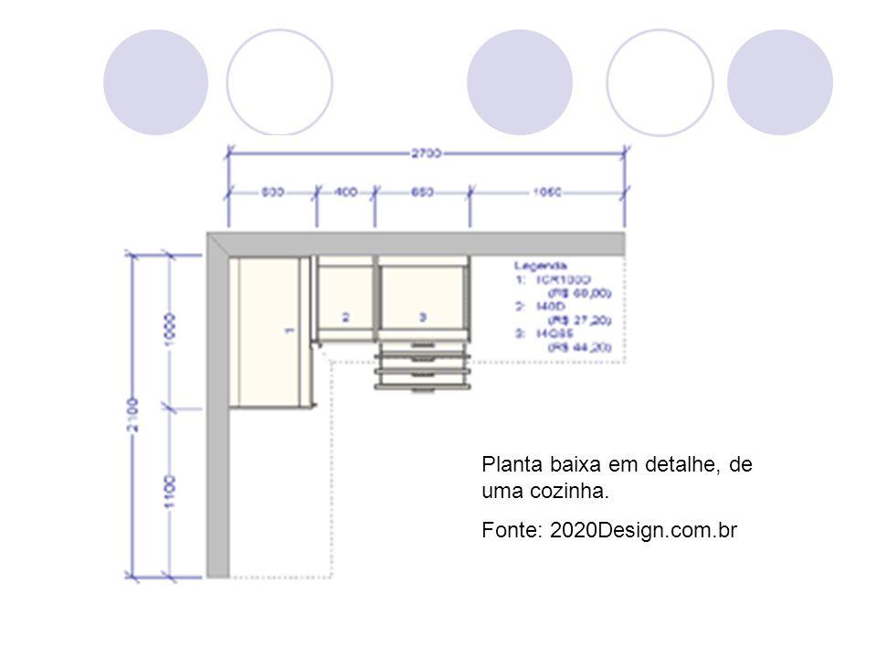 Planta baixa em detalhe, de uma cozinha. Fonte: 2020Design.com.br