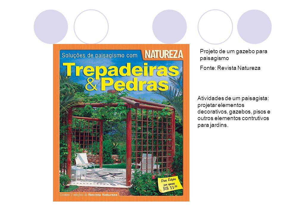 Projeto de um gazebo para paisagismo Fonte: Revista Natureza Atividades de um paisagista: projetar elementos decorativos, gazebos, pisos e outros elem