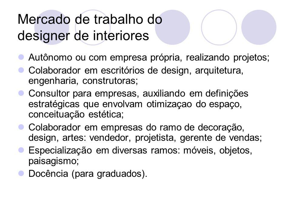 Mercado de trabalho do designer de interiores Autônomo ou com empresa própria, realizando projetos; Colaborador em escritórios de design, arquitetura,