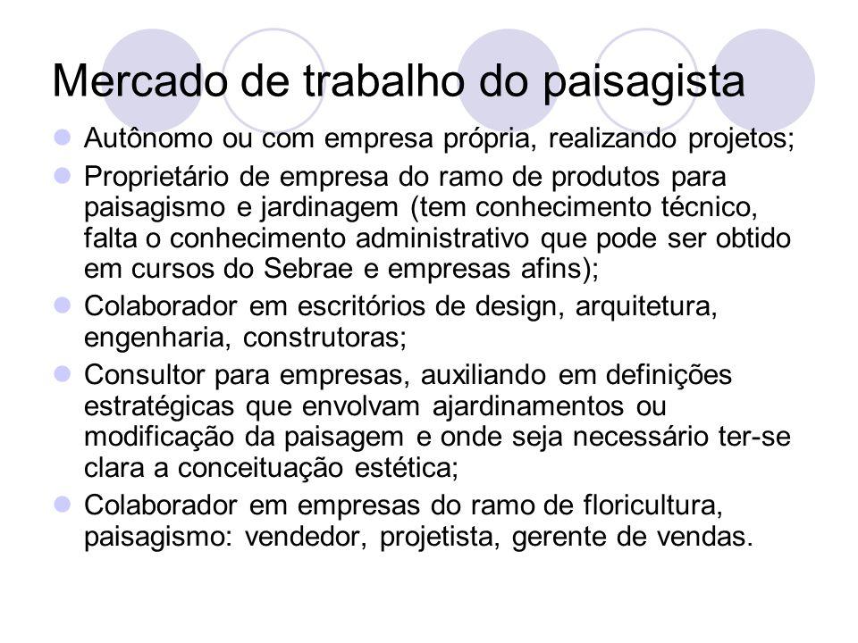 Mercado de trabalho do paisagista Autônomo ou com empresa própria, realizando projetos; Proprietário de empresa do ramo de produtos para paisagismo e