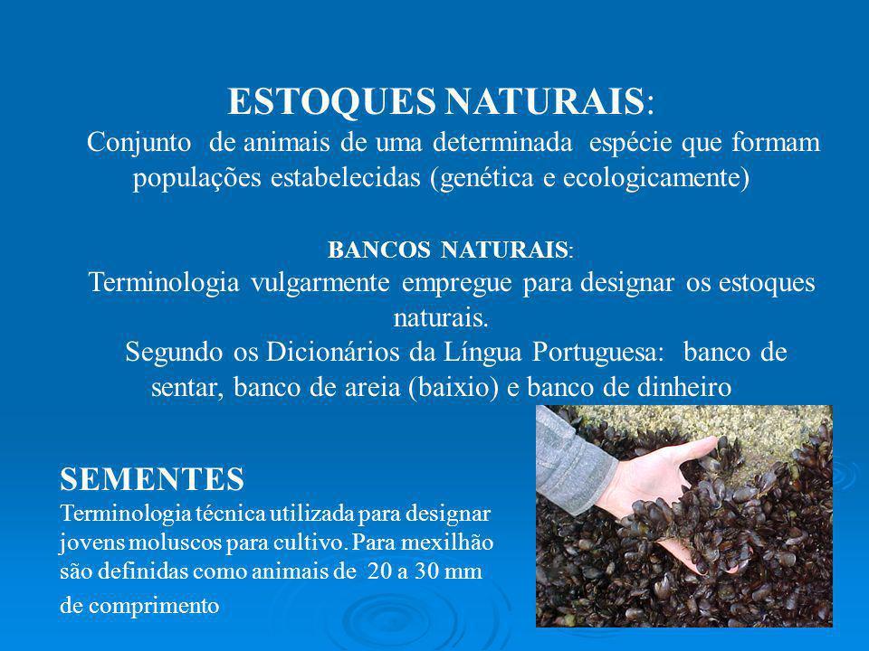 ESTOQUES NATURAIS: Conjunto de animais de uma determinada espécie que formam populações estabelecidas (genética e ecologicamente) BANCOS NATURAIS: Ter