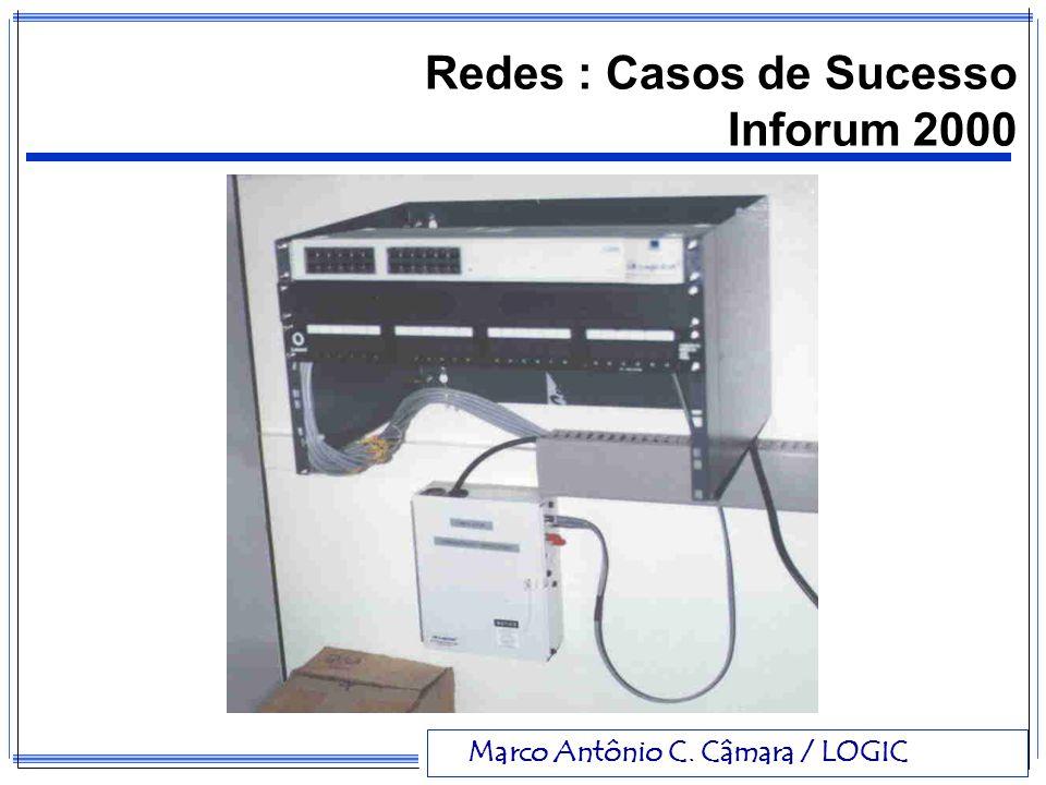 Marco Antônio C. Câmara / LOGIC Redes : Casos de Sucesso Inforum 2000