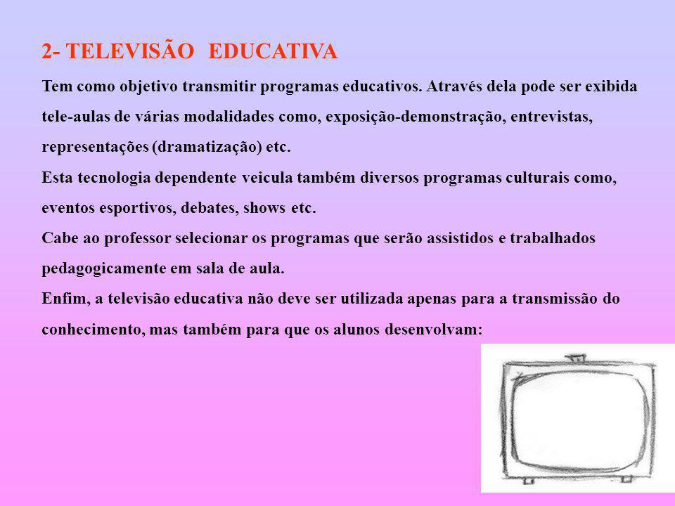2- TELEVISÃO EDUCATIVA Tem como objetivo transmitir programas educativos. Através dela pode ser exibida tele-aulas de várias modalidades como, exposiç