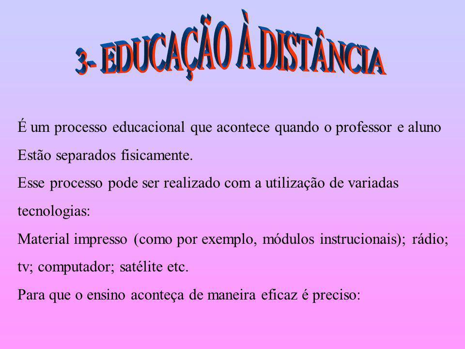 É um processo educacional que acontece quando o professor e aluno Estão separados fisicamente. Esse processo pode ser realizado com a utilização de va