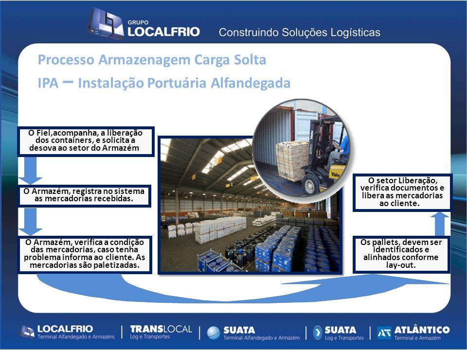 Título Conteúdo O Comercial envia para Unidade, a Ordem de Serviço, com as condições de armazenagem produto Chegada caminhão com mercadoria para armazenagem.