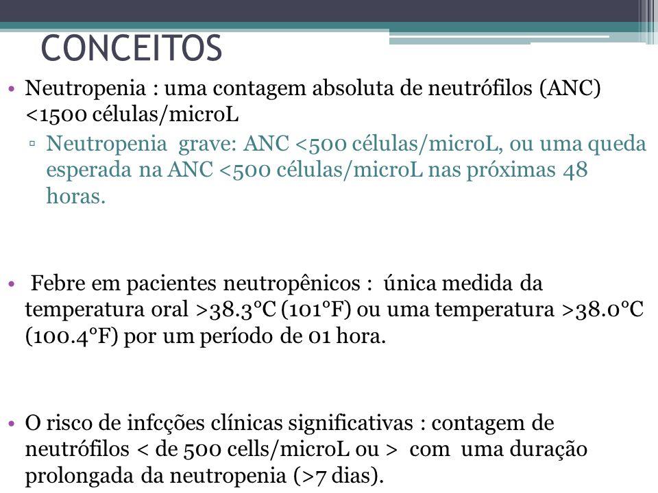 CONCEITOS Neutropenia : uma contagem absoluta de neutrófilos (ANC) <1500 células/microL ▫Neutropenia grave: ANC <500 células/microL, ou uma queda espe