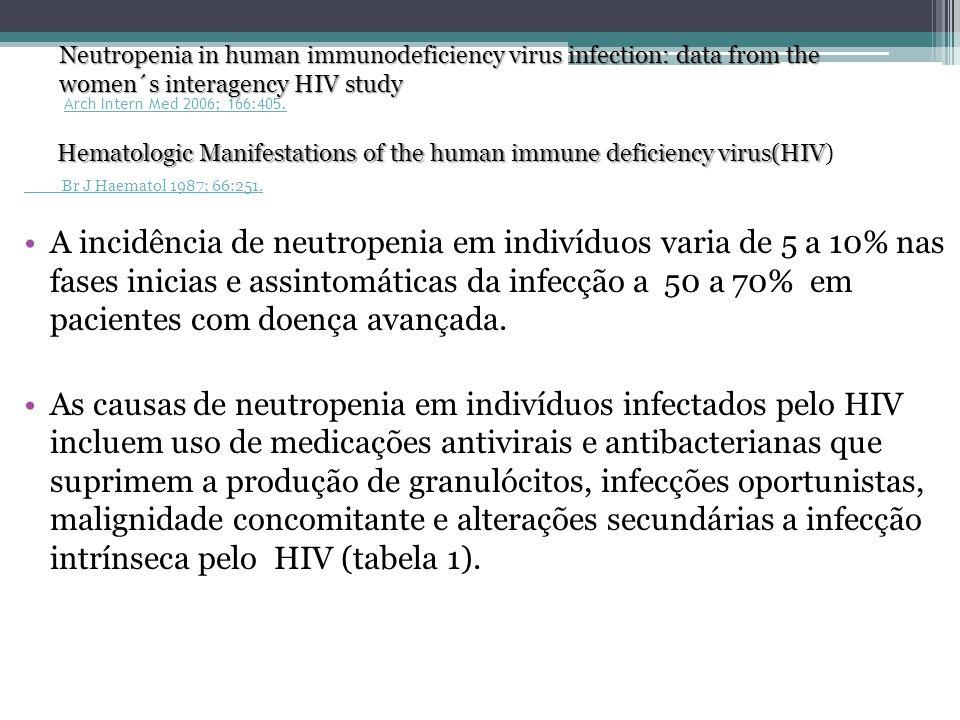 Arch Intern Med 2006; 166:405. Br J Haematol 1987; 66:251. A incidência de neutropenia em indivíduos varia de 5 a 10% nas fases inicias e assintomátic